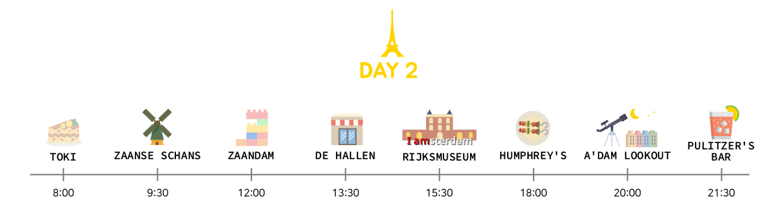 AMSTERDAM ITINERARY DAY 2