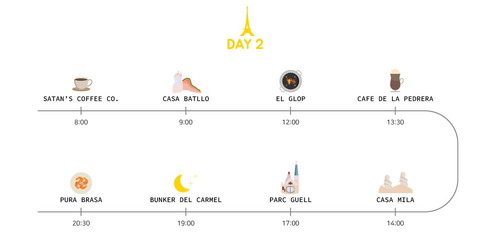 barcelona itinerary day 2