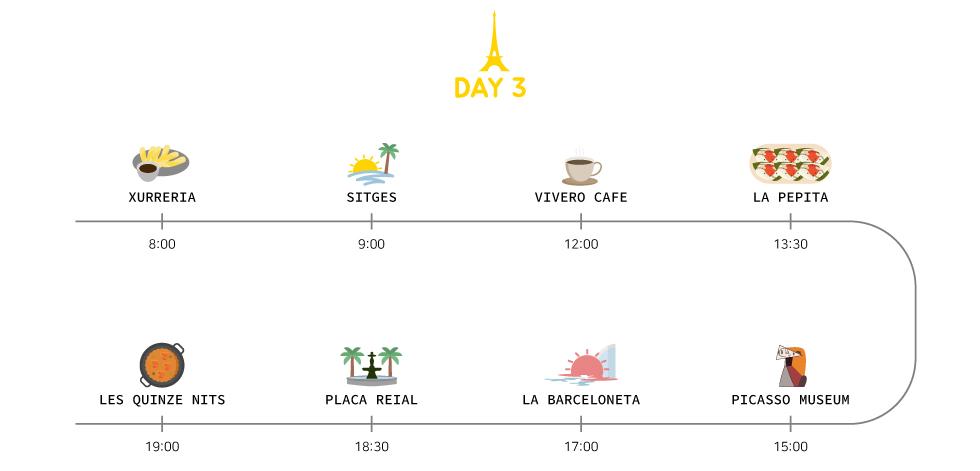 barcelona itinerary day 3